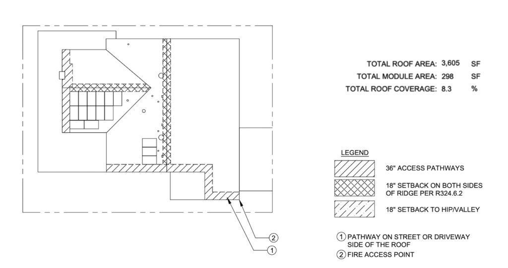 roof layout fire fighter consideration pathway
