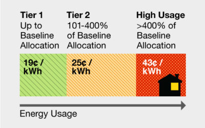tiered-rate-plan-sce